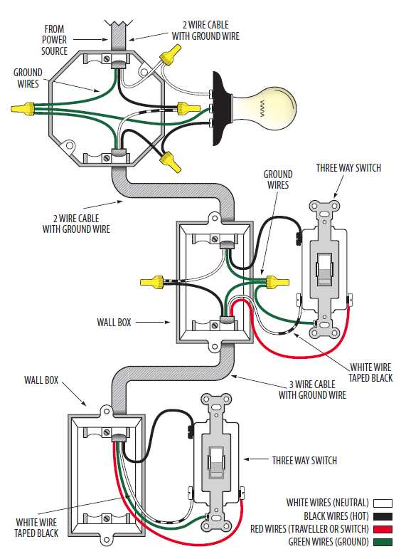 3-way switch - diagram
